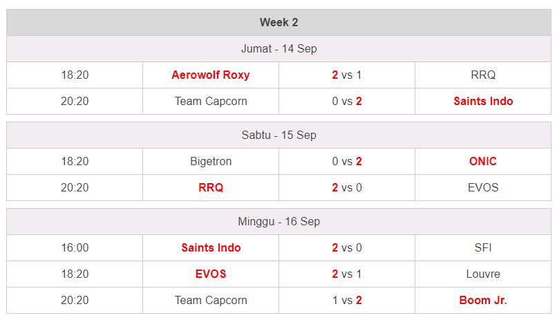 Week 2 MPL Season 2