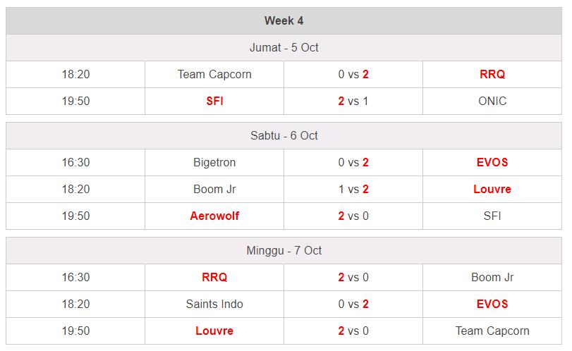 Week 4 MPL Season 2