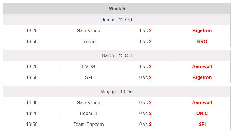 Week 5 MPL Season 2