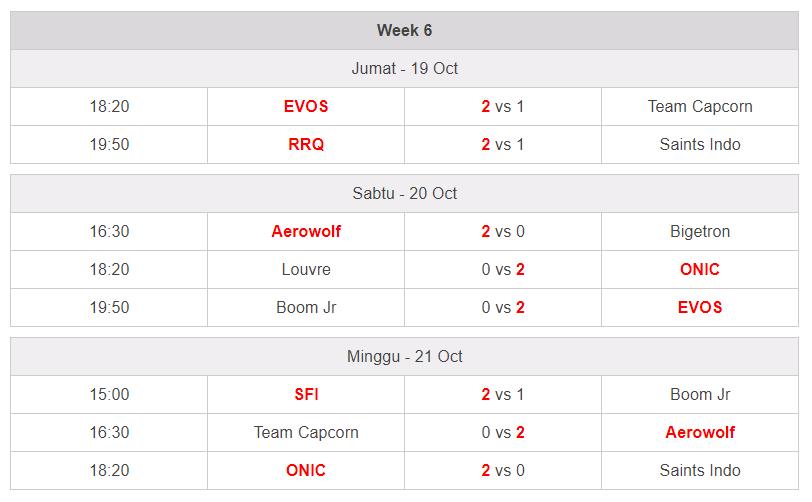Week 6 MPL Season 2