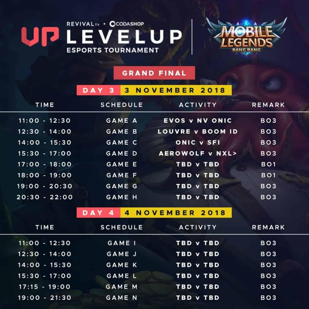 Jadwal Level Up Mobile Legends Tournament